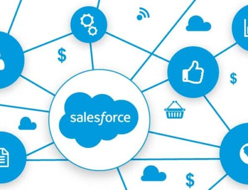 ERP Integration in Salesforce